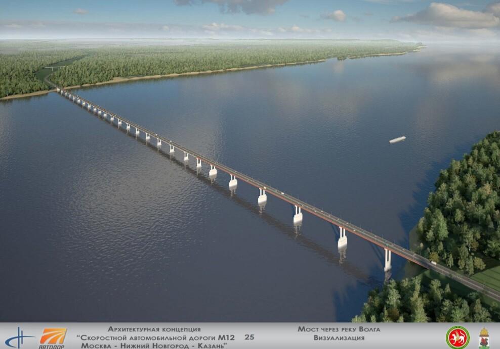 Визуализация моста через Волгу