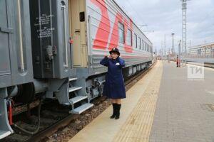 РЖД предложит пассажирам халяль-меню в конце года