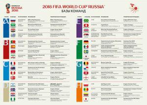 Три футбольные сборные поселятся в Татарстане во время ЧМ-2018