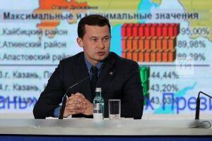Ильнар Гирфанов: Наблюдение на выборах переходит на более высокий уровень