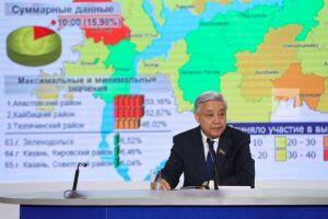 Фарид Мухаметшин предсказал ход выборов-2018