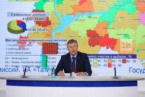 Андрей Тузиков: Активность избирателей на выборах Президента в России всегда высокая