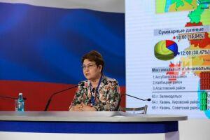 Сария Сабурская: В РТ созданы все условия для голосования людей, ограниченных в возможностях