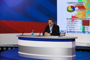 Политолог КФУ: Ярмарки на выборах Президента не бьют по патриотизму избирателей