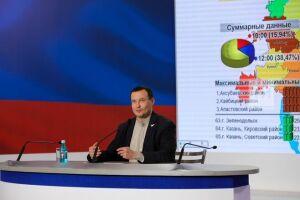 Игорь Бикеев: Сложившийся вокруг страны внешний фон консолидирует граждан России