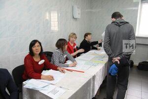 Около 600 заключенных казанского СИЗО-2 смогут проголосовать навыборах