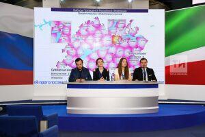 Победители конкурса #Айданавыборы получат айфоны и айпады