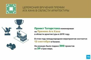 ВКазани вручат премию Ага Хана вобласти архитектуры