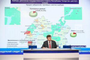 Шагиахметов: Явка навыборах вГоссовет РТтакже велика, как навыборах Президента России