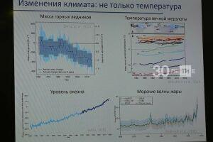 Эксперт КФУ пояснил, чем грозит глобальное потепление на планете