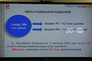 За год на соцподдержку инвалидов Татарстана направили почти 1,5 млрд рублей