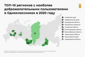 Татарстан признан одним из самых доброжелательных регионов России