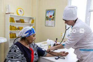 В Набережных Челнах ОРВИ и гриппом с начала года переболели 22 тысячи человек