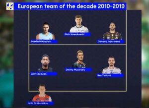 Волейболист «Зенита-Казани» вошел в европейскую сборную десятилетия