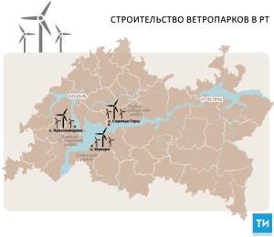 Крупные инвесторы изучают площадки в Татарстане для строительства ветропарков