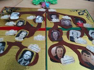 Спасские школьники рассказали о дворянском роде и династии врачей