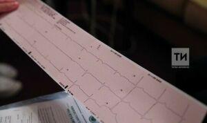 В Набережных Челнах предложили создать кардиоцентр высоких технологий