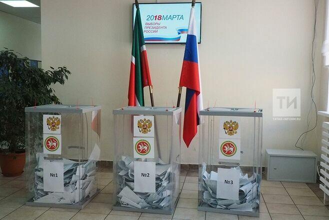 Явка избирателей навыборах Президента РФ достигла почти 60процентов