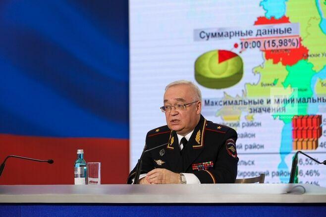 МВД по РТ: Серьезных нарушений общественного порядка на выборах не допущено