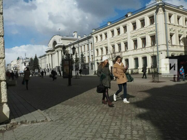 Эксперты КФУ рассказали о погодных аномалиях весны в Казани
