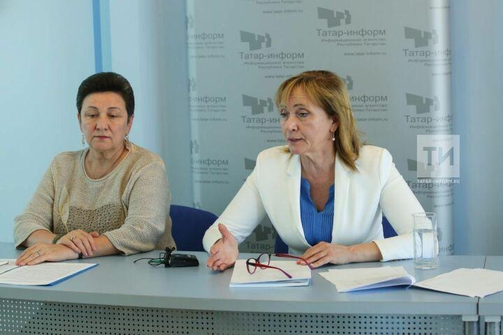 В дни WorldSkills Kazan 2019 Национальный музей РТ представит историю профессий профсостязания