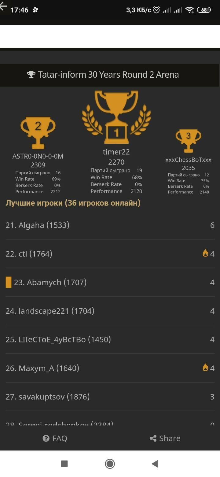 Шахматист из Альметьевска выиграл второй раунд турнира на призы ИА «Татар-информ»