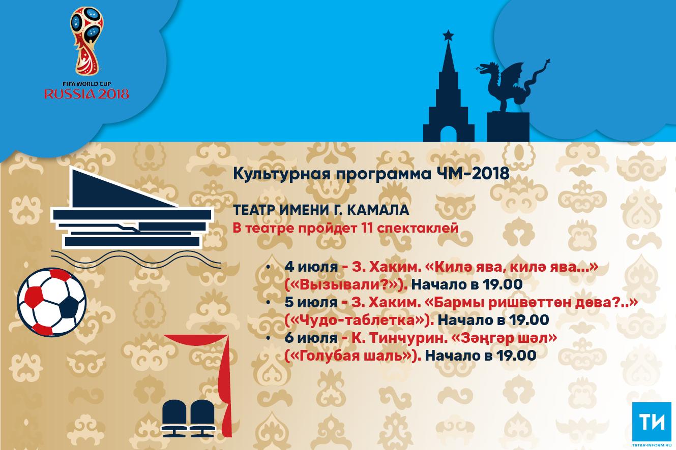 Культурная программа ЧМ-2018: Театр имени Галиаскара Камала