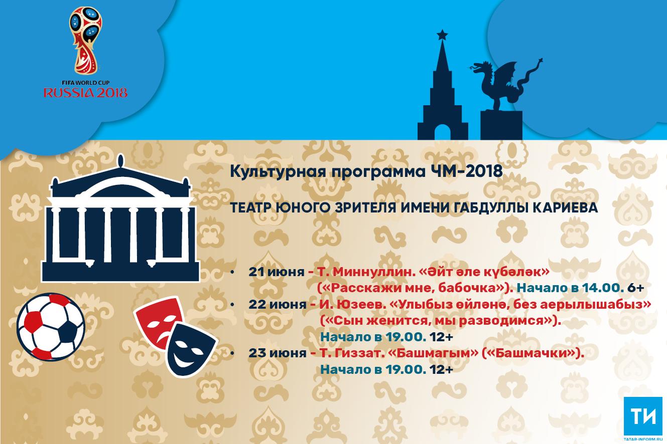 Культурная программа ЧМ-2018: Театр юного зрителя имени Габдуллы Кариева