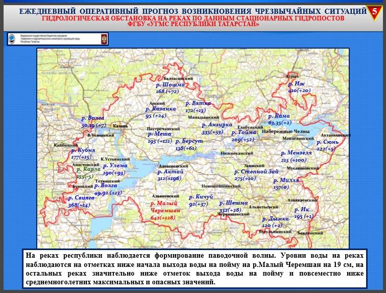 На трех реках Татарстана уровень воды поднялся почти на два метра
