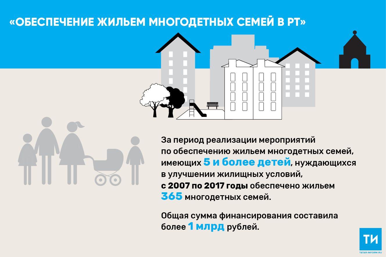 В этом году 33 многодетные семьи из Татарстана получили жилье