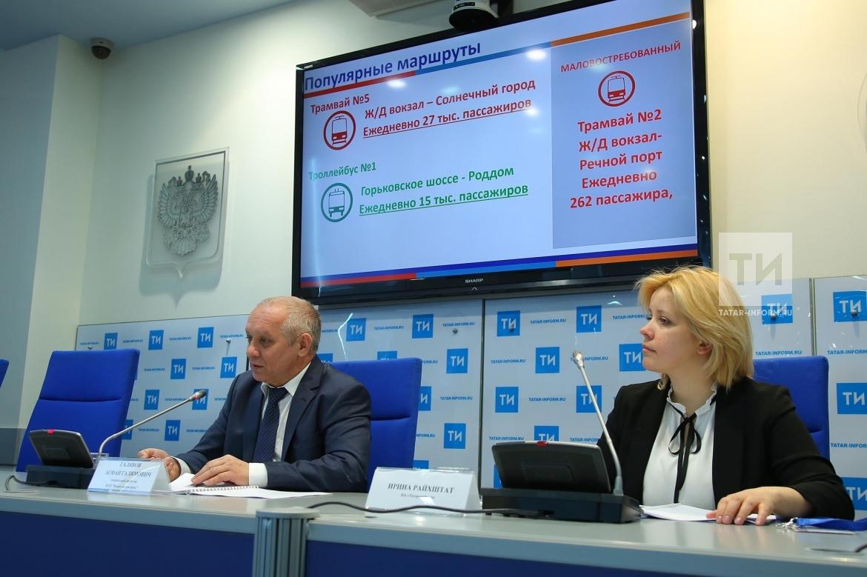 КЧМ-2018 все турникеты казанского метро оборудуют PayPass